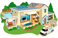 This Startup Uses Social Gaming To Help Utilities Build A Clean Energy Future – Forbes